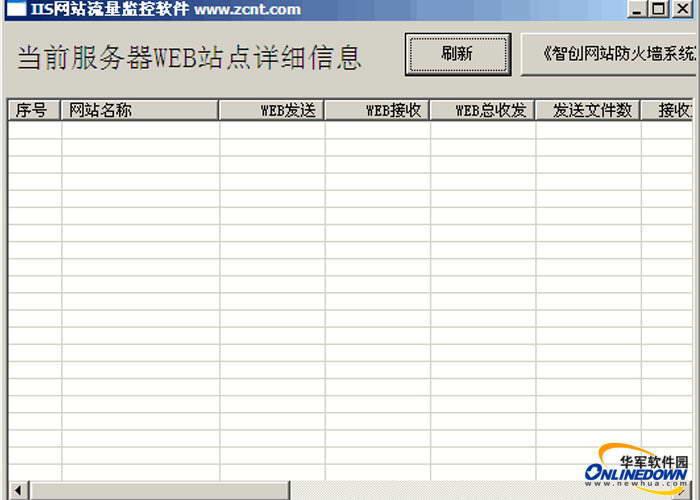 IIS网站流量监控软件截图1