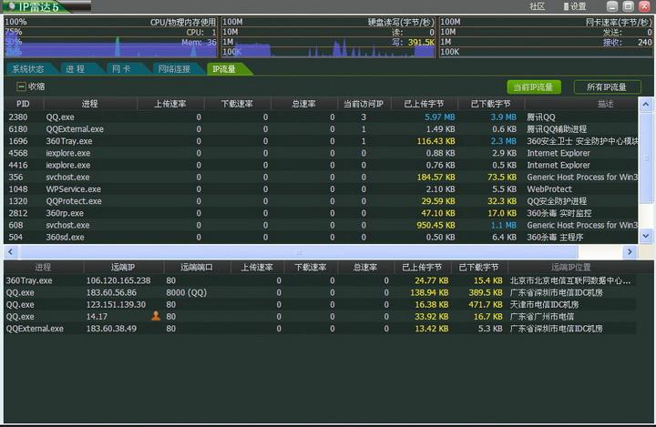 网络流量监测IP雷达截图2