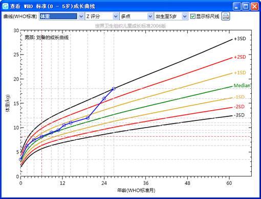 儿童成长曲线截图2