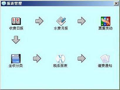 欣庆自来水水费收费软件(水费管理)截图2