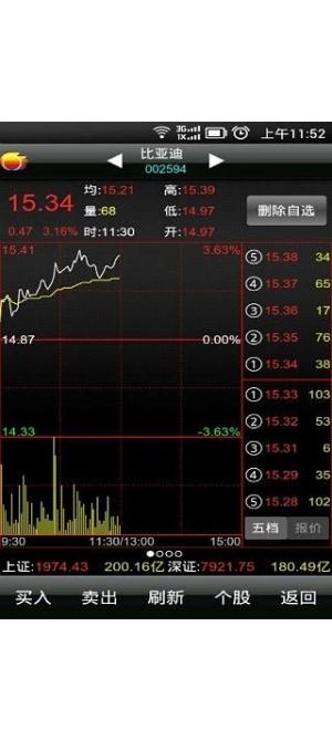 金太阳炒股软件截图1