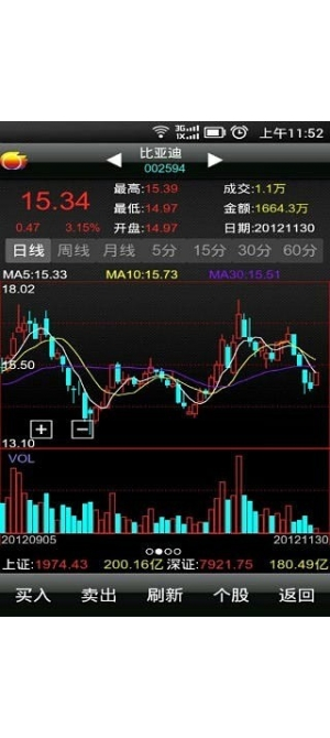 金太阳炒股软件截图2