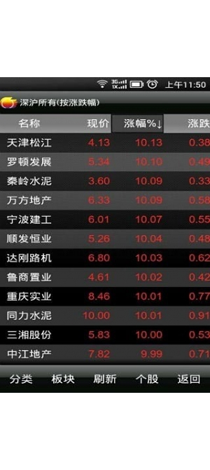 金太阳炒股软件截图3