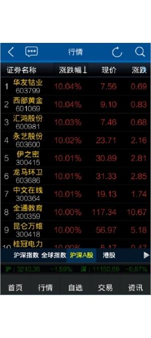 广发手机证券截图4