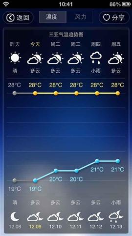 黄历天气截图2