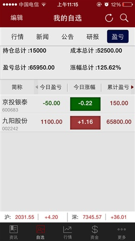 和讯股票截图5