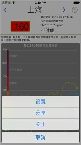 全国空气质量截图2