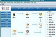 企旺钢材分销管理系统