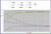 浩辰CAD架空线路优化设计软件