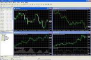 英财国际外汇黄金交易平台WM Trader