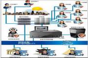 研科SDK接口电话语音系统
