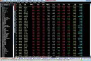 金陀螺股票分析軟件