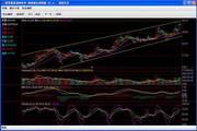 虛擬模擬炒股練習軟件