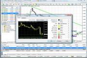 股指期货暨外汇黄金模拟交易软件