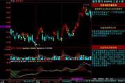宝盈证券投资决策分析系统