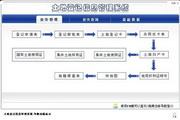 宏达土地登记信息管理系统