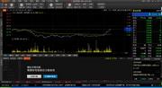 银天下上海黄金交易所行情分析系统--银瑞版