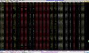 石油投资行情分析软件