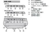 明基MP515投影仪使用说明书