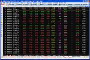股城模拟炒股软件2012标准版