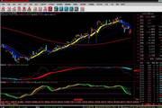 期货模拟交易软件股票软件期货行情软件段首LOGO