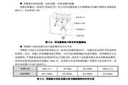 伟创AC90-T3-2R2T变频器使用说明书
