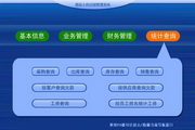 宏达混凝土供应链管理系统 绿色版