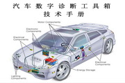 汽车数字诊断专用工具箱ADD9001说明书