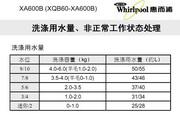 惠而浦XA600B说明书
