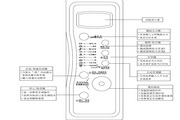 格兰仕 WD700EL17-K1微波炉 说明书