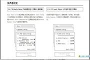 安桥影音功放机 - TX-DS989 Ver.2说明书