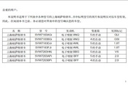 大众PASSAT帕萨特 SVW7203BPi 轿车说明书