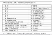 宇电AI-517/517P型人工智能温度控制器使用说明书(8.0)说明书