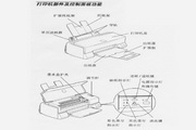 爱普生Epson Stylus Color 400喷墨打印机使用说明书