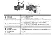 利盟Pro800多功能一体机使用说明书