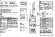 摩托罗拉 GP2000S对讲机 说明书