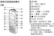 索尼ICD-PX312M数码录音棒使用说明书