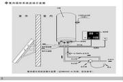 海尔SW100VE-B1太阳热水器使用说明书