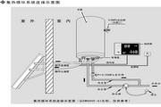 海尔SW100VE-A2太阳热水器使用说明书