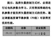 英威腾CHE100-018G-2型开环矢量变频器说明书