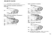 索尼 HDR-PJ580E数码摄相机 使用说明书