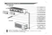 科龙 KFR-35GW/NQ空调器 使用说明书
