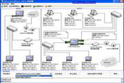InternetShare宽带共享上网 企业网吧版(120内网客户)