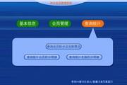 宏达种业会员管理系统 绿色版