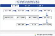 宏达土地登记信息管理系统 绿色版