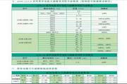 安诺瑞ANR-LJB260零序电流互感器使用说明书