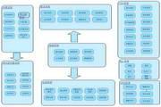 方象3000商业管理软件