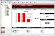 TurboCIS合同管理系统(工程网络版)
