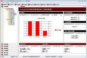 TurboCIS合同管理系统(工程单机版)
