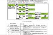 索肯和平HPVFV04075矢量变频器说明书
